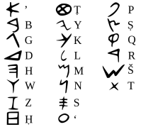 PURE LANGUAGE ALPHABET ABARY PHOENICIAN