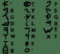 ALPHABET ABARY PHOENICIAN